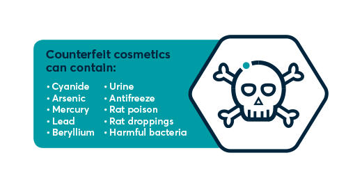 Seized goods have been found to contain toxic materials such as cyanide, arsenic, lead, mercury and, in some cases, even rat excrement. These harmful ingredients will cause skin irritation, rash or infection, and many are linked to a higher risk of cancer.