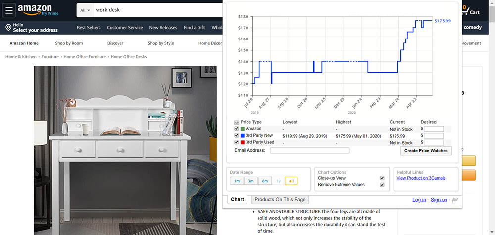 Price fluctuations on home office furniture sold on Amazon.com (May 2020)